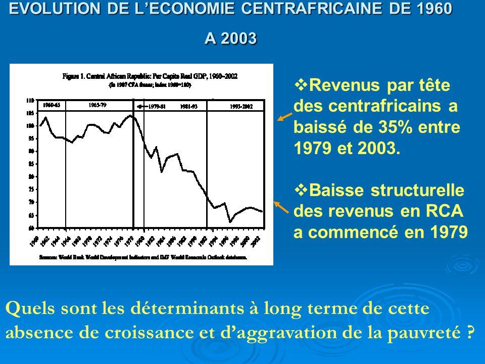 EVOLUTION DE LECONOMIE CENTRAFRICAINE DE 1960 A 2003 Quels sont les déterminants à long terme de cette absence de croissance et daggravation de la pau