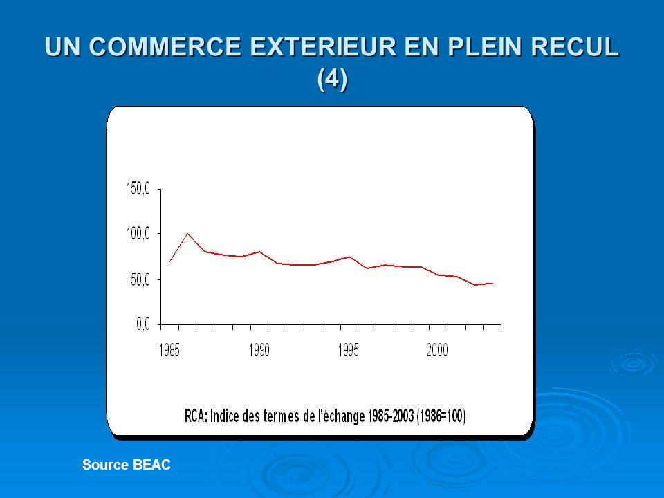 UN COMMERCE EXTERIEUR EN PLEIN RECUL (4) Source BEAC