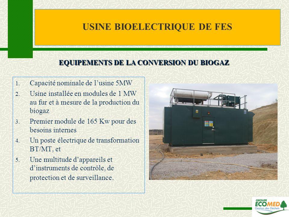 1. Capacité nominale de lusine 5MW 2. Usine installée en modules de 1 MW au fur et à mesure de la production du biogaz 3. Premier module de 165 Kw pou
