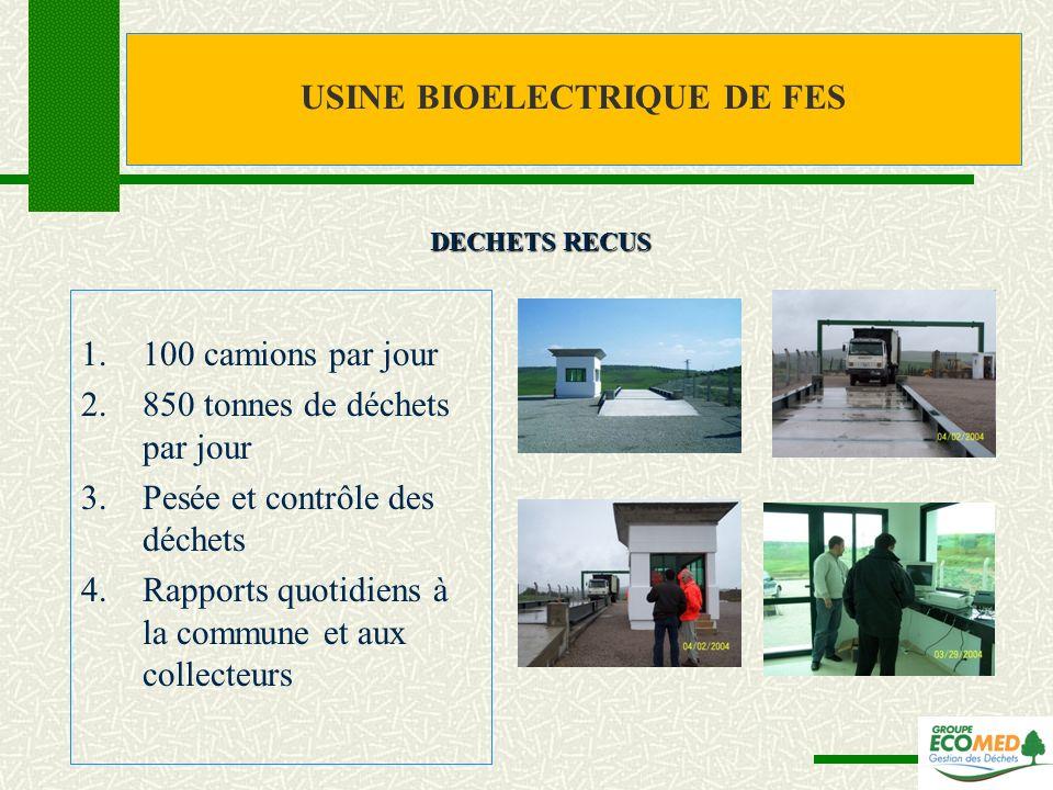 1.100 camions par jour 2.850 tonnes de déchets par jour 3.Pesée et contrôle des déchets 4.Rapports quotidiens à la commune et aux collecteurs DECHETS