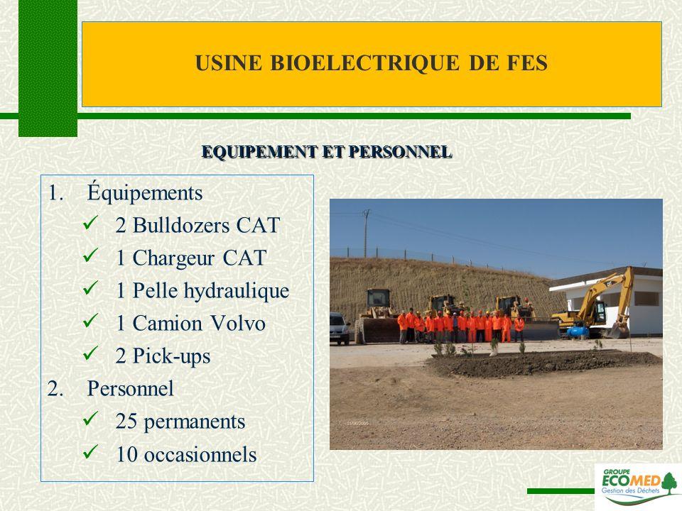 1.Équipements 2 Bulldozers CAT 1 Chargeur CAT 1 Pelle hydraulique 1 Camion Volvo 2 Pick-ups 2.Personnel 25 permanents 10 occasionnels USINE BIOELECTRI