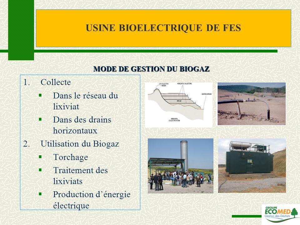 1.Collecte Dans le réseau du lixiviat Dans des drains horizontaux 2.Utilisation du Biogaz Torchage Traitement des lixiviats Production dénergie électr