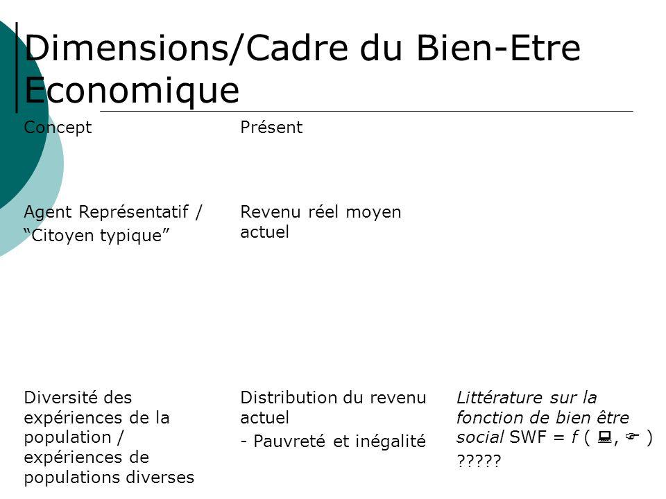 Dimensions/Cadre du Bien-Etre Economique ConceptPrésent Agent Représentatif / Citoyen typique Revenu réel moyen actuel PNB ou revenu moyen ajusté Conditions/ règles/données: Echanges sur un marché, hétérogénéité, stocks