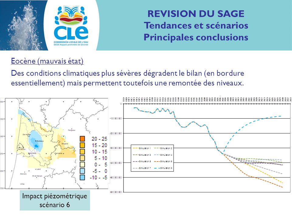 REVISION DU SAGE Tendances et scénarios Principales conclusions Eocène (mauvais état) Des conditions climatiques plus sévères dégradent le bilan (en b