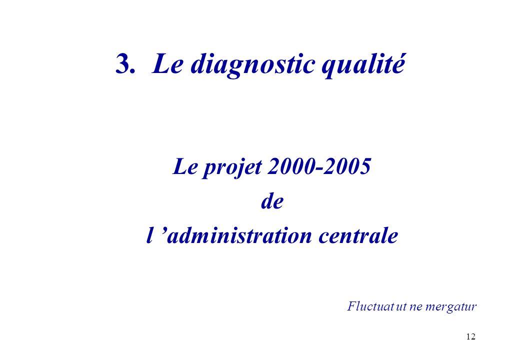 12 3. Le diagnostic qualité Le projet 2000-2005 de l administration centrale Fluctuat ut ne mergatur