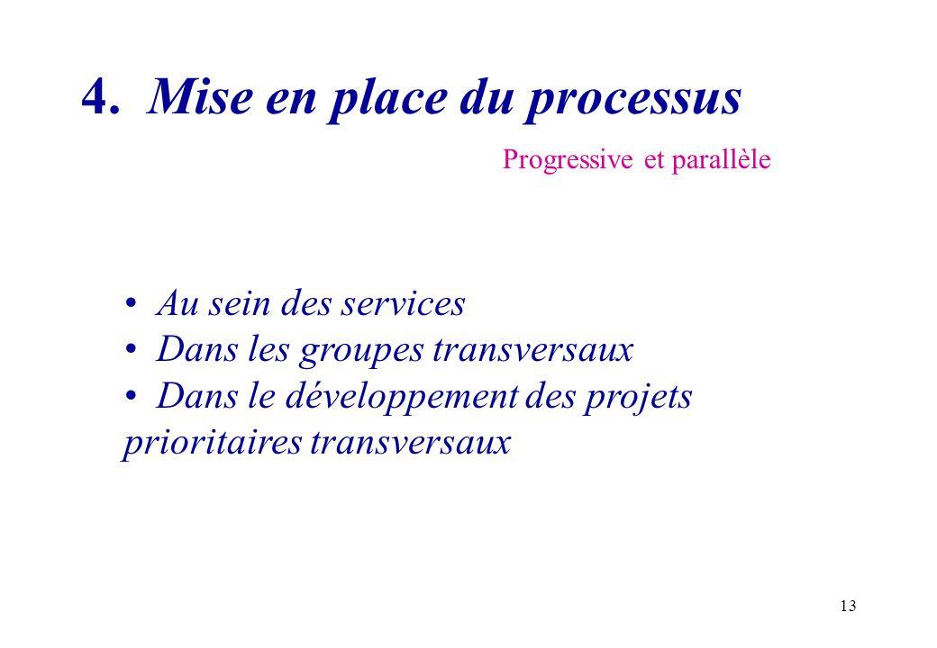 13 4. Mise en place du processus Progressive et parallèle Au sein des services Dans les groupes transversaux Dans le développement des projets priorit