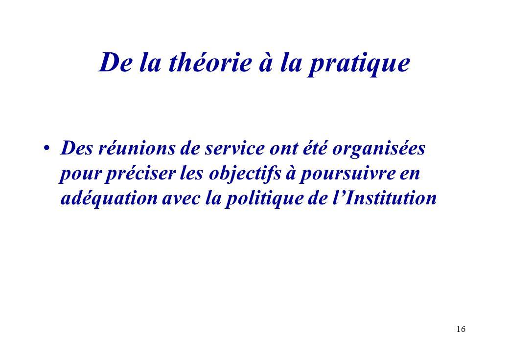 16 De la théorie à la pratique Des réunions de service ont été organisées pour préciser les objectifs à poursuivre en adéquation avec la politique de