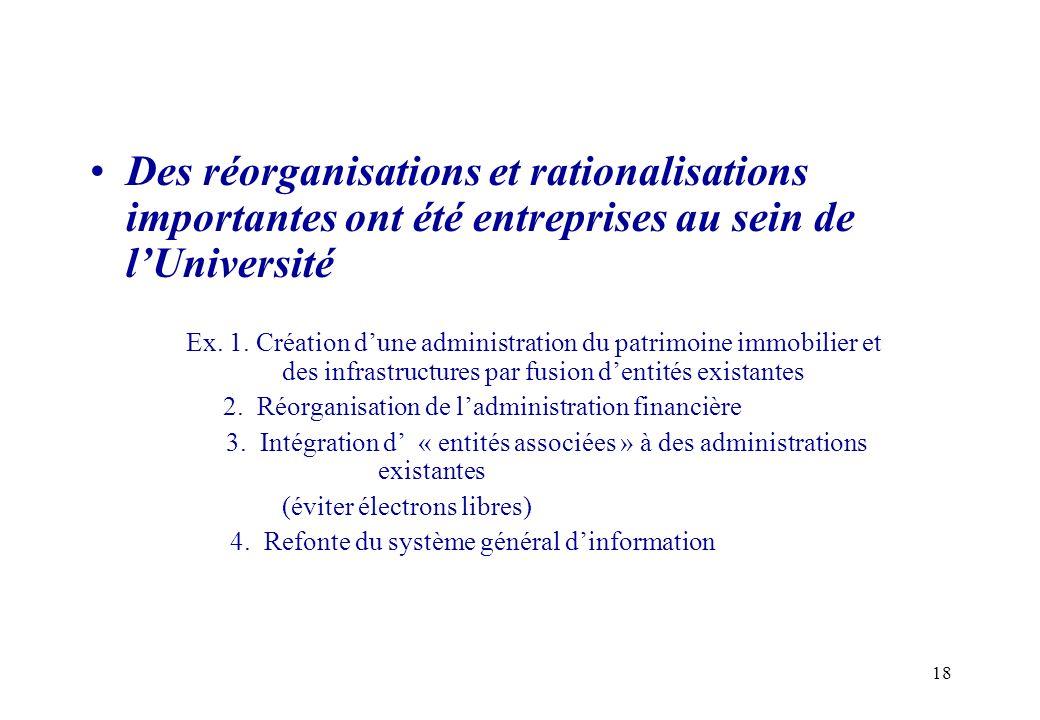 18 Des réorganisations et rationalisations importantes ont été entreprises au sein de lUniversité Ex. 1. Création dune administration du patrimoine im