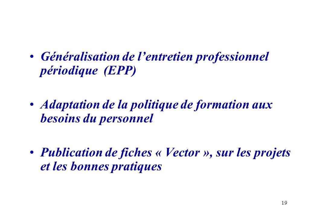19 Généralisation de lentretien professionnel périodique (EPP) Adaptation de la politique de formation aux besoins du personnel Publication de fiches