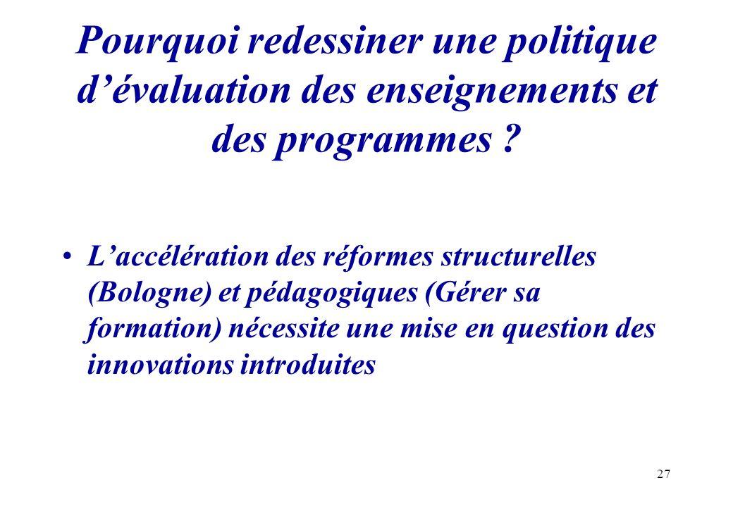 27 Pourquoi redessiner une politique dévaluation des enseignements et des programmes ? Laccélération des réformes structurelles (Bologne) et pédagogiq