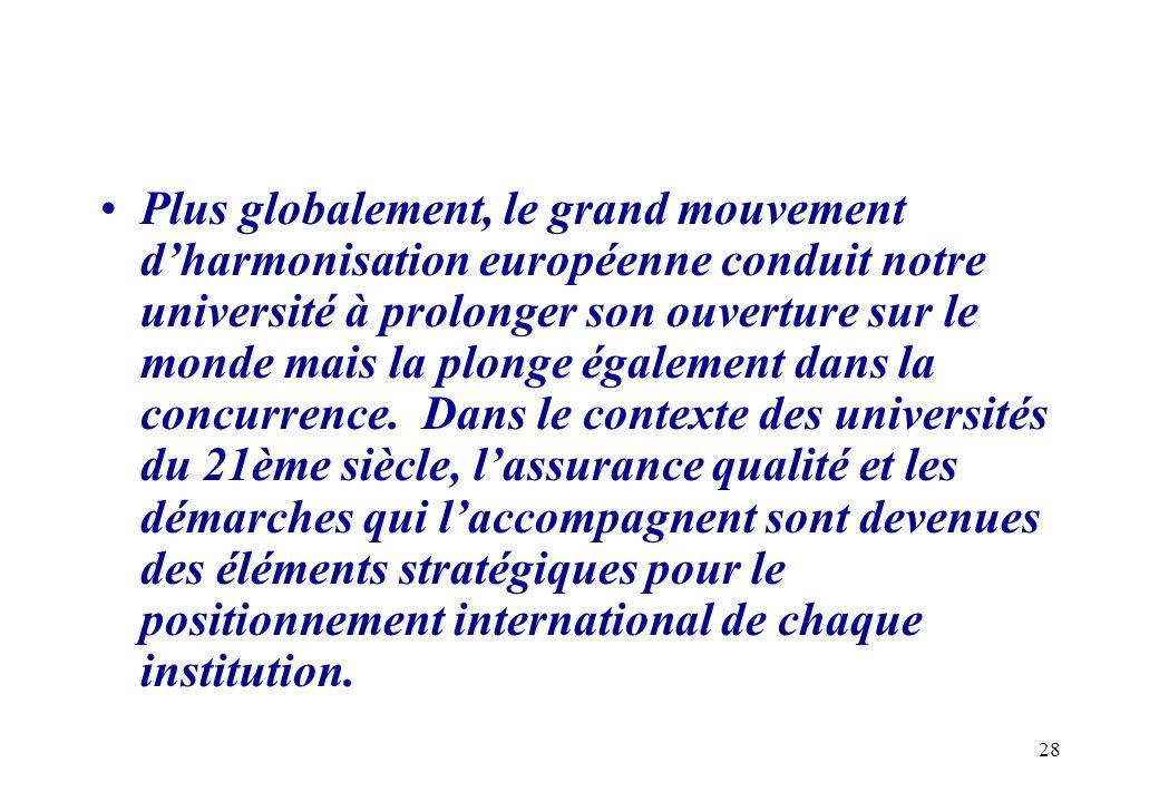 28 Plus globalement, le grand mouvement dharmonisation européenne conduit notre université à prolonger son ouverture sur le monde mais la plonge égale