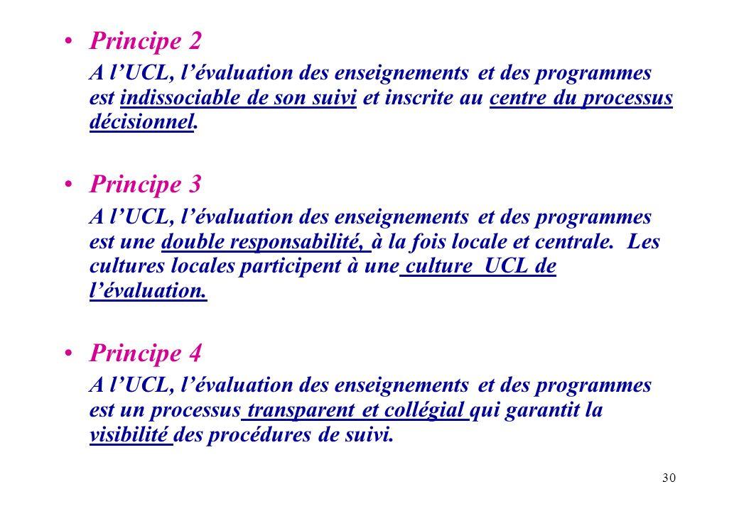 30 Principe 2 A lUCL, lévaluation des enseignements et des programmes est indissociable de son suivi et inscrite au centre du processus décisionnel. P