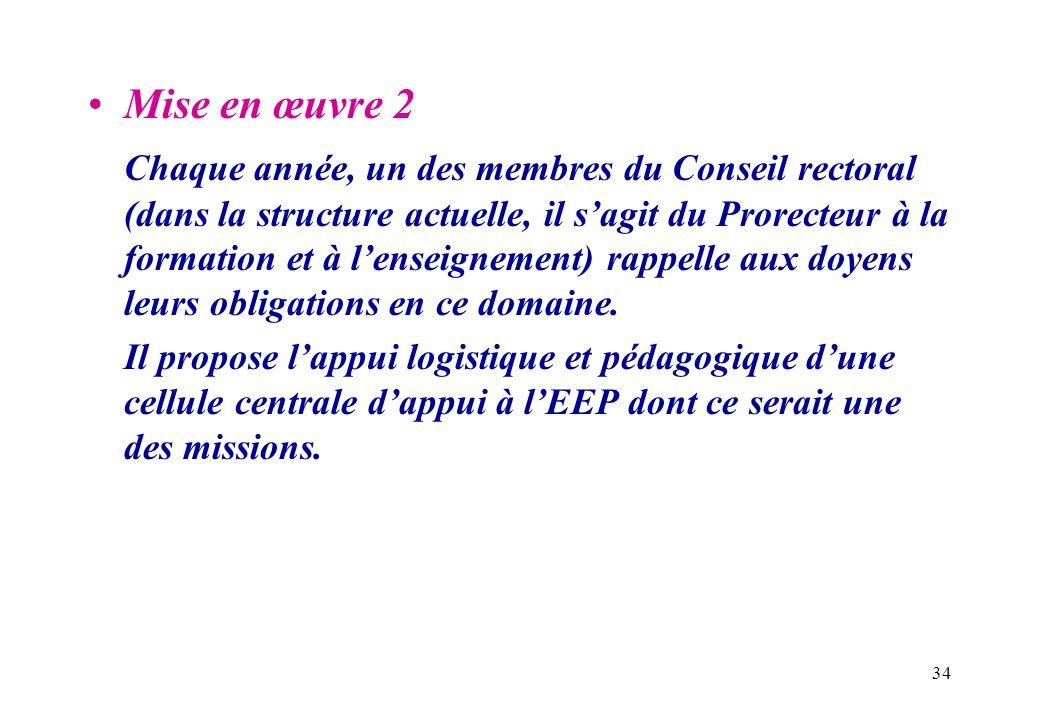 34 Mise en œuvre 2 Chaque année, un des membres du Conseil rectoral (dans la structure actuelle, il sagit du Prorecteur à la formation et à lenseignem