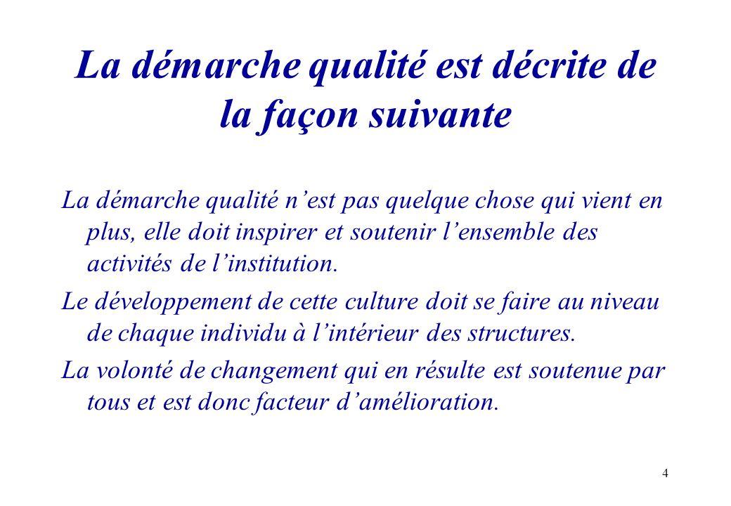 4 La démarche qualité est décrite de la façon suivante La démarche qualité nest pas quelque chose qui vient en plus, elle doit inspirer et soutenir le