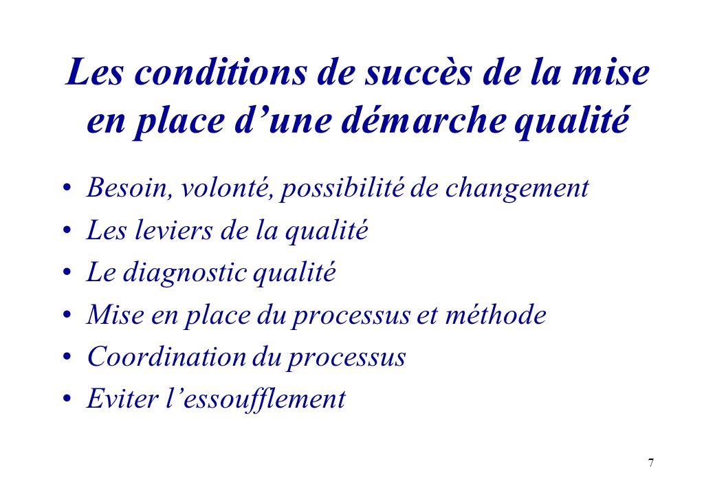 7 Les conditions de succès de la mise en place dune démarche qualité Besoin, volonté, possibilité de changement Les leviers de la qualité Le diagnosti