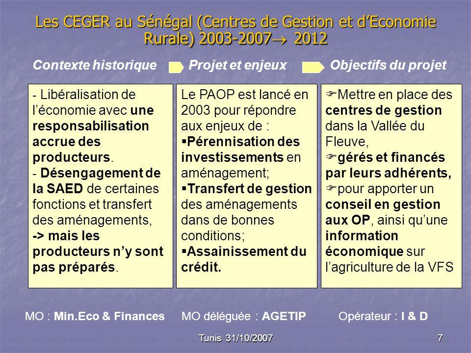 Tunis 31/10/20077 - Libéralisation de léconomie avec une responsabilisation accrue des producteurs. - Désengagement de la SAED de certaines fonctions