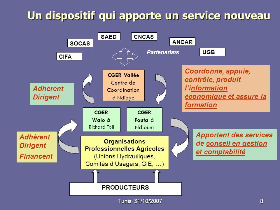 Tunis 31/10/20078 Un dispositif qui apporte un service nouveau CGER Fouta à Ndioum CGER Walo à Richard Toll Organisations Professionnelles Agricoles (