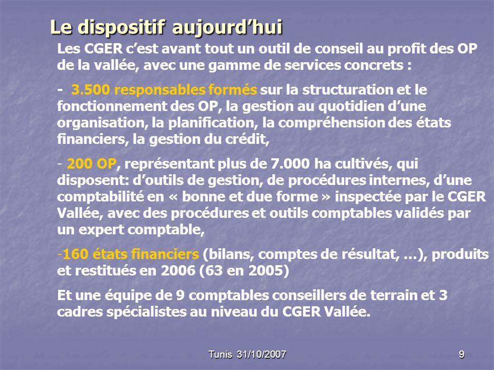 Tunis 31/10/20079 Le dispositif aujourdhui Les CGER cest avant tout un outil de conseil au profit des OP de la vallée, avec une gamme de services conc