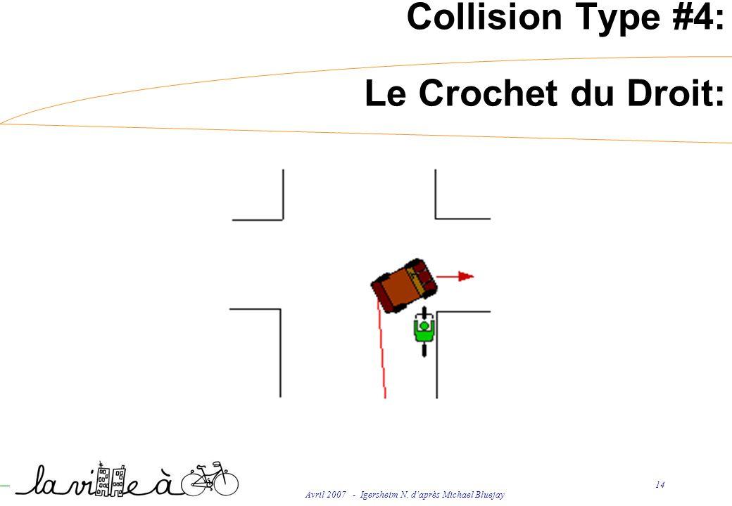 Avril 2007 - Igersheim N. daprès Michael Bluejay 14 Collision Type #4: Le Crochet du Droit: