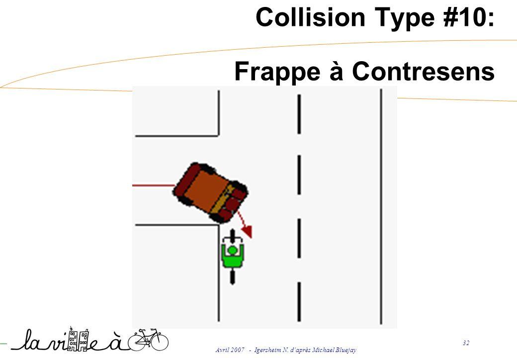 Avril 2007 - Igersheim N. daprès Michael Bluejay 32 Collision Type #10: Frappe à Contresens