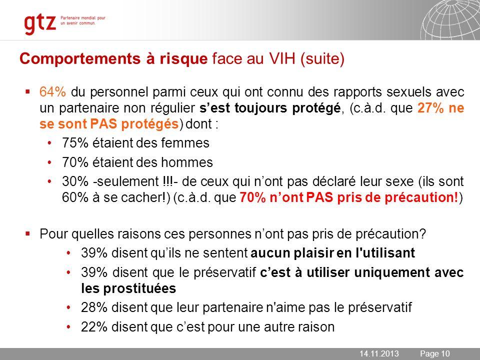 14.11.2013 Seite 10 Page 10 Comportements à risque face au VIH (suite) 64% du personnel parmi ceux qui ont connu des rapports sexuels avec un partenai