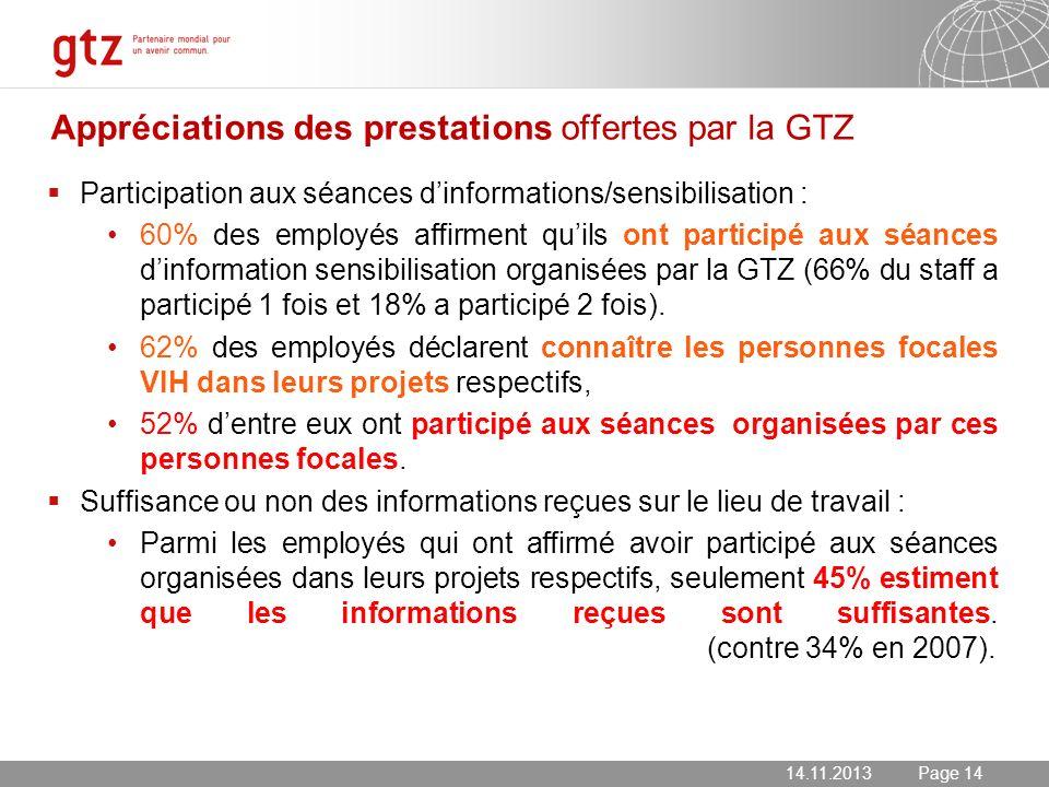 14.11.2013 Seite 14 Page 14 Appréciations des prestations offertes par la GTZ Participation aux séances dinformations/sensibilisation : 60% des employ