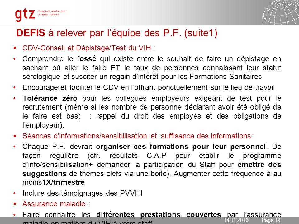 14.11.2013 Seite 19 Page 19 DEFIS à relever par léquipe des P.F. (suite1) CDV-Conseil et Dépistage/Test du VIH : Comprendre le fossé qui existe entre