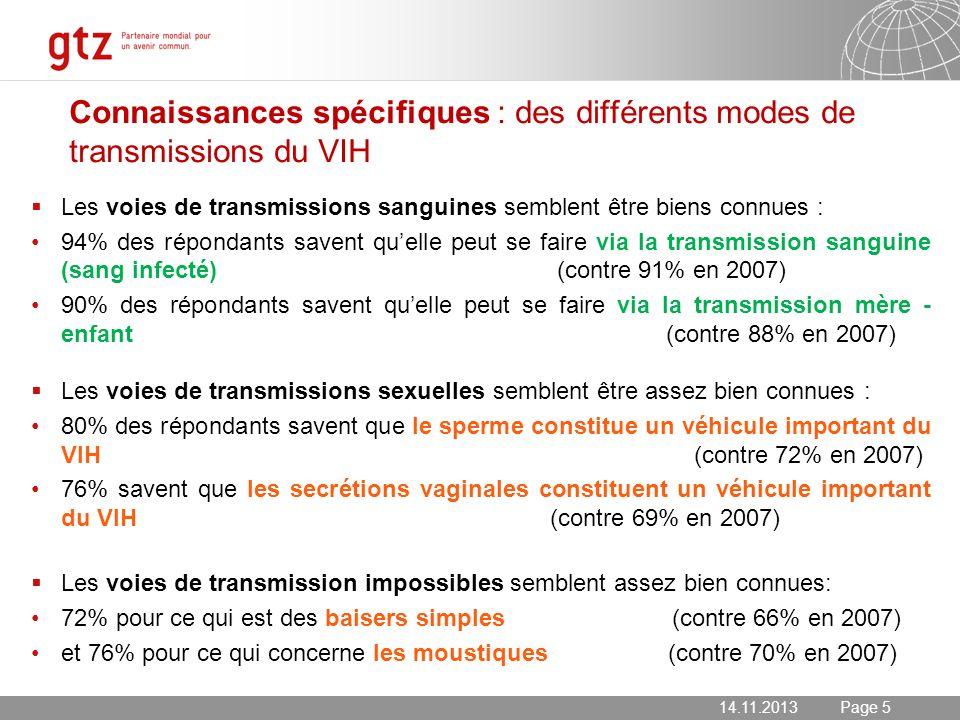14.11.2013 Seite 5 Page 5 Connaissances spécifiques : des différents modes de transmissions du VIH Les voies de transmissions sanguines semblent être