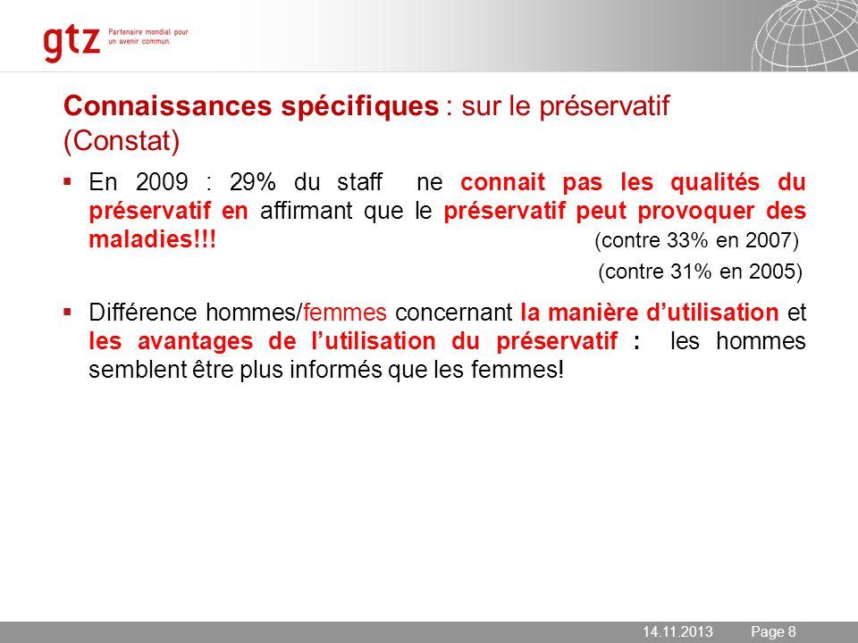 14.11.2013 Seite 8 Page 8 Connaissances spécifiques : sur le préservatif (Constat) En 2009 : 29% du staff ne connait pas les qualités du préservatif e