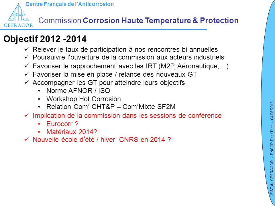 Centre Français de lAnticorrosion JS&T du CEFRACOR – ENSCP ParisTech – 04/06/2013 Commission Corrosion Haute Temperature & Protection Objectif 2012 -2