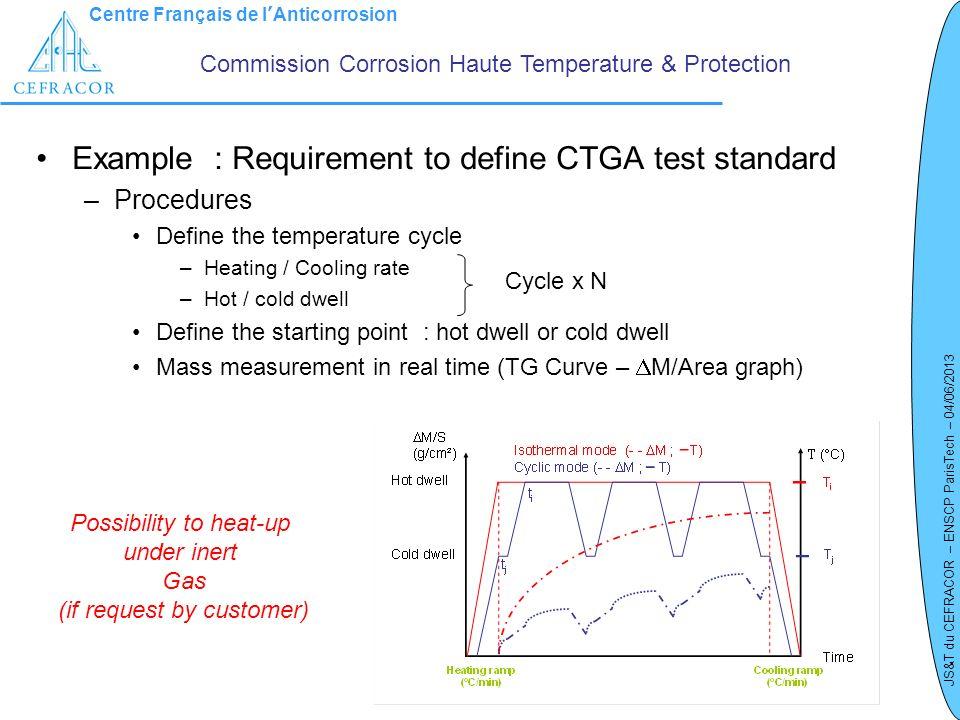 Centre Français de lAnticorrosion JS&T du CEFRACOR – ENSCP ParisTech – 04/06/2013 Example : Requirement to define CTGA test standard –Procedures Defin