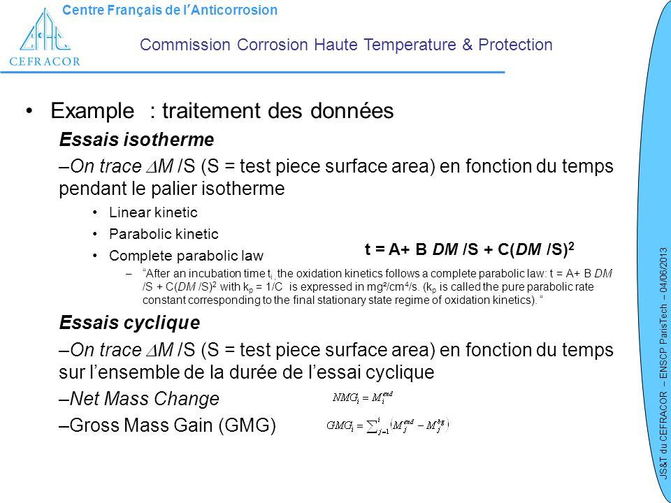 Centre Français de lAnticorrosion JS&T du CEFRACOR – ENSCP ParisTech – 04/06/2013 Example : traitement des données Essais isotherme –On trace M /S (S