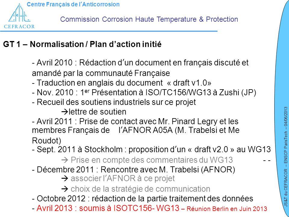Centre Français de lAnticorrosion JS&T du CEFRACOR – ENSCP ParisTech – 04/06/2013 GT 1 – Normalisation / Plan daction initié - Avril 2010 : Rédaction