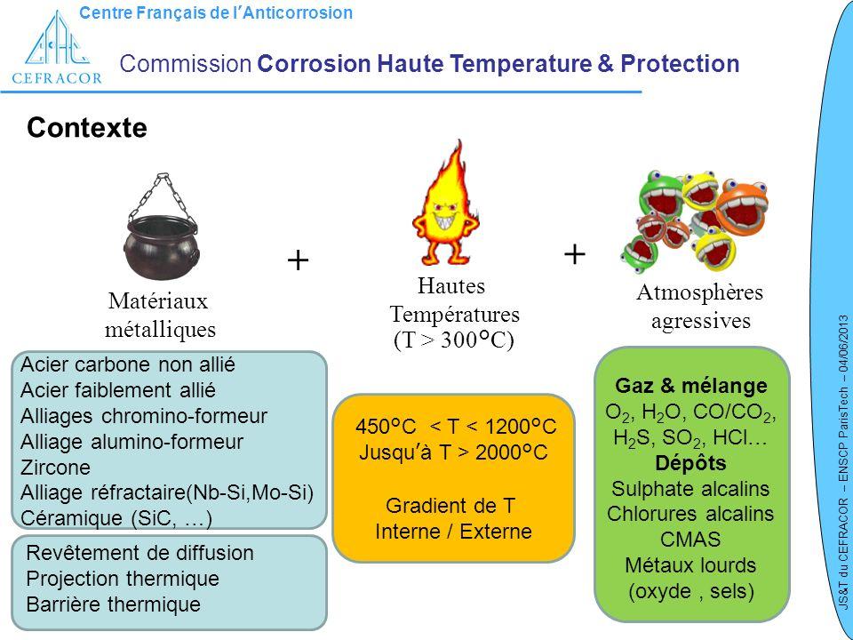 Centre Français de lAnticorrosion JS&T du CEFRACOR – ENSCP ParisTech – 04/06/2013 Commission Corrosion Haute Temperature & Protection Contexte + + Atm