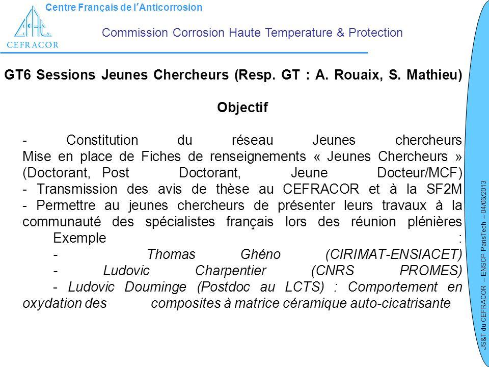 Centre Français de lAnticorrosion JS&T du CEFRACOR – ENSCP ParisTech – 04/06/2013 GT6 Sessions Jeunes Chercheurs (Resp. GT : A. Rouaix, S. Mathieu) Ob
