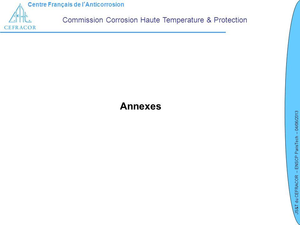Centre Français de lAnticorrosion JS&T du CEFRACOR – ENSCP ParisTech – 04/06/2013 Annexes Commission Corrosion Haute Temperature & Protection