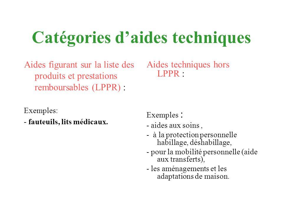Catégories daides techniques Aides figurant sur la liste des produits et prestations remboursables (LPPR) : Exemples: - fauteuils, lits médicaux. Aide