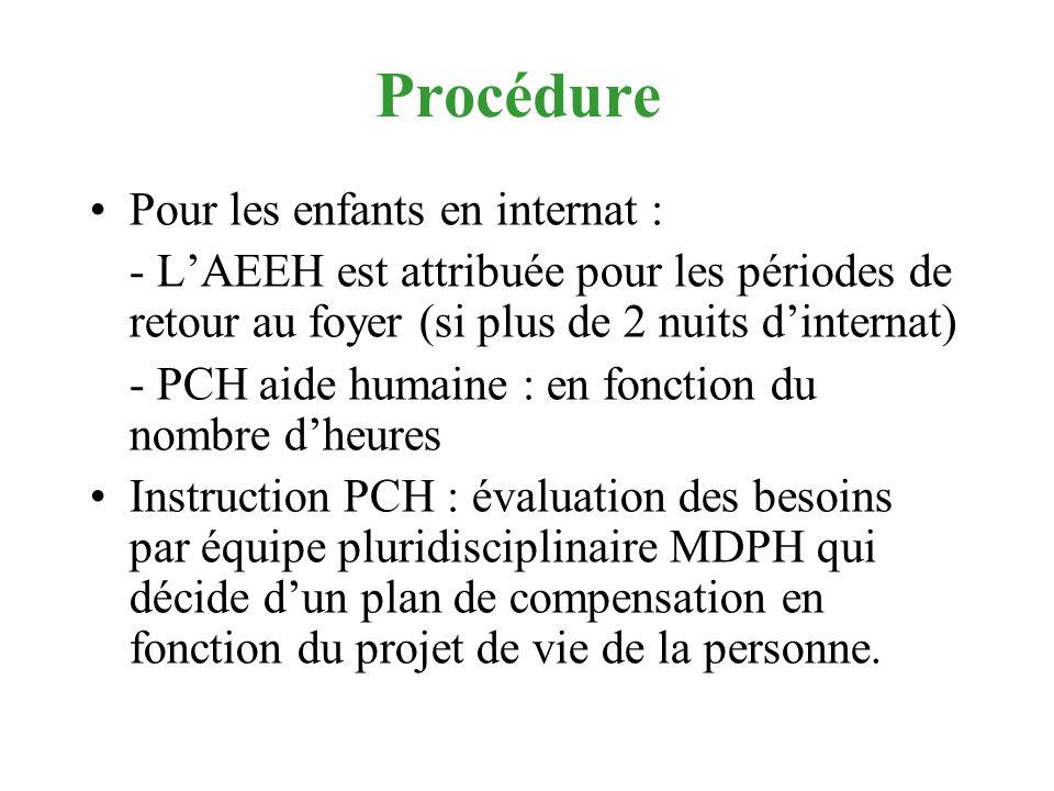Procédure Pour les enfants en internat : - LAEEH est attribuée pour les périodes de retour au foyer (si plus de 2 nuits dinternat) - PCH aide humaine