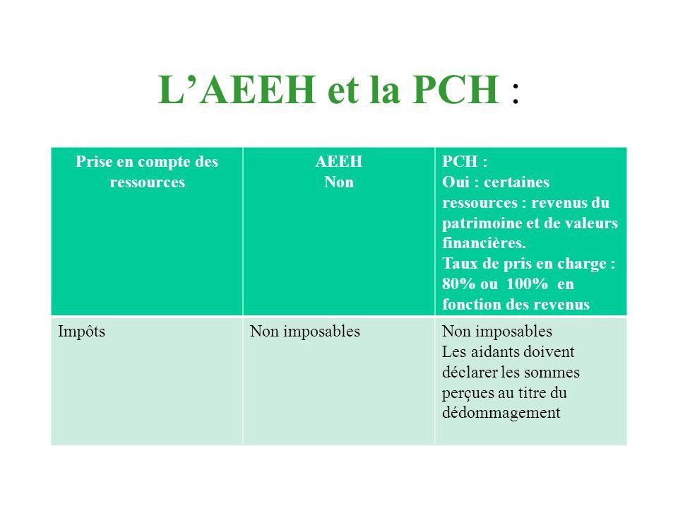 LAEEH et la PCH : Prise en compte des ressources AEEH Non PCH : Oui : certaines ressources : revenus du patrimoine et de valeurs financières. Taux de