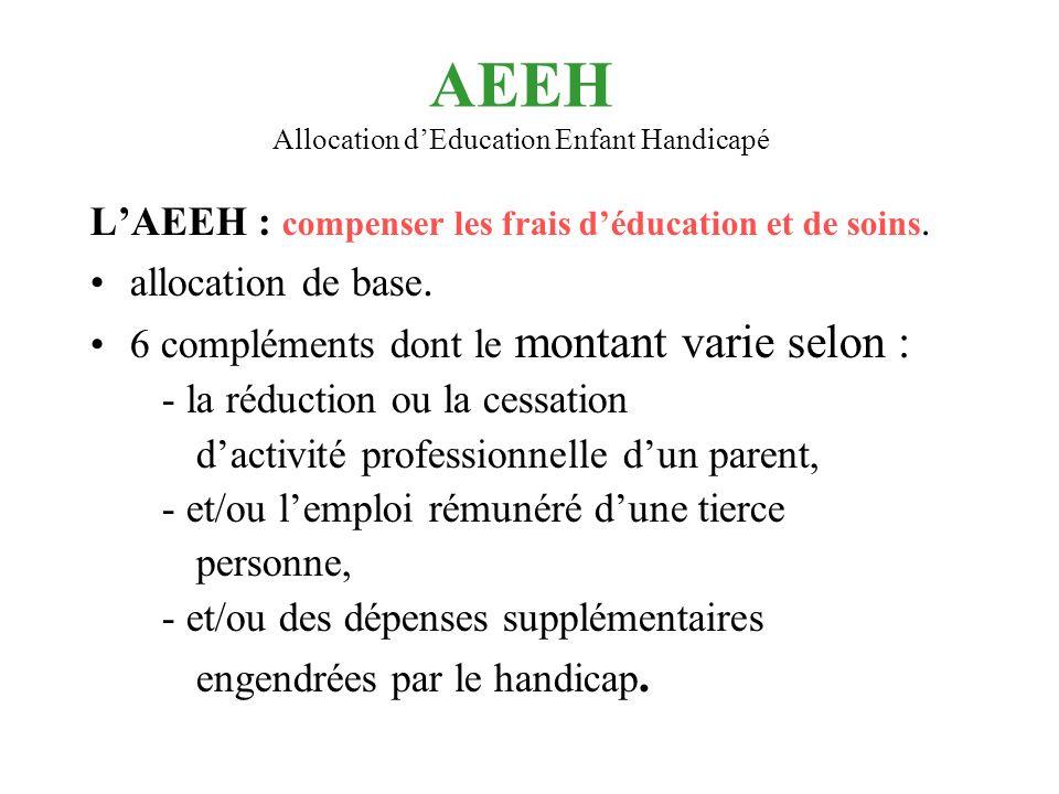 AEEH Allocation dEducation Enfant Handicapé LAEEH : compenser les frais déducation et de soins. allocation de base. 6 compléments dont le montant vari