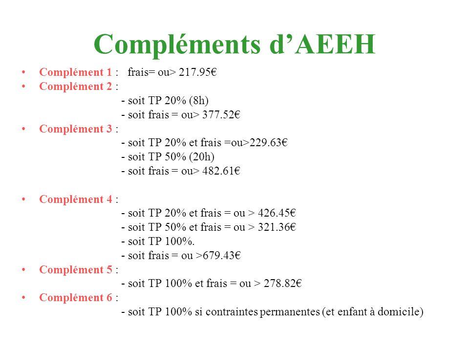 Compléments dAEEH Complément 1 : frais= ou> 217.95 Complément 2 : - soit TP 20% (8h) - soit frais = ou> 377.52 Complément 3 : - soit TP 20% et frais =