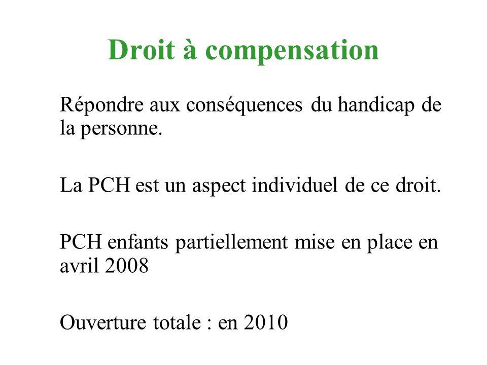 Droit à compensation Répondre aux conséquences du handicap de la personne. La PCH est un aspect individuel de ce droit. PCH enfants partiellement mise