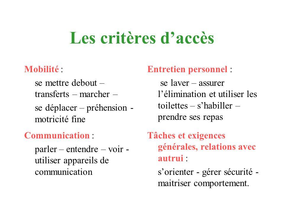 Les critères daccès Mobilité : se mettre debout – transferts – marcher – se déplacer – préhension - motricité fine Communication : parler – entendre –