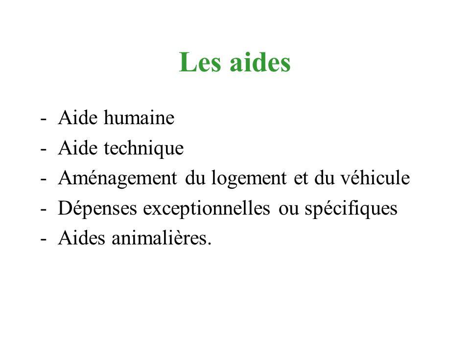 Les aides -Aide humaine -Aide technique -Aménagement du logement et du véhicule -Dépenses exceptionnelles ou spécifiques -Aides animalières.