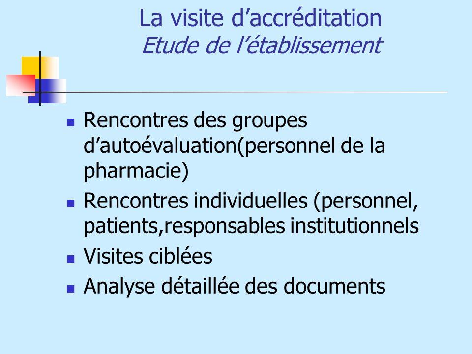 La visite daccréditation Etude de létablissement Rencontres des groupes dautoévaluation(personnel de la pharmacie) Rencontres individuelles (personnel