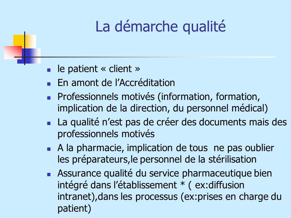 La démarche qualité le patient « client » En amont de lAccréditation Professionnels motivés (information, formation, implication de la direction, du p
