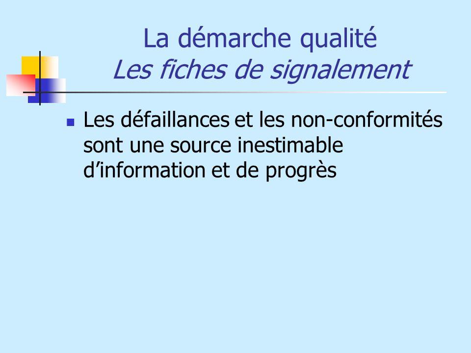 La démarche qualité Les fiches de signalement Les défaillances et les non-conformités sont une source inestimable dinformation et de progrès