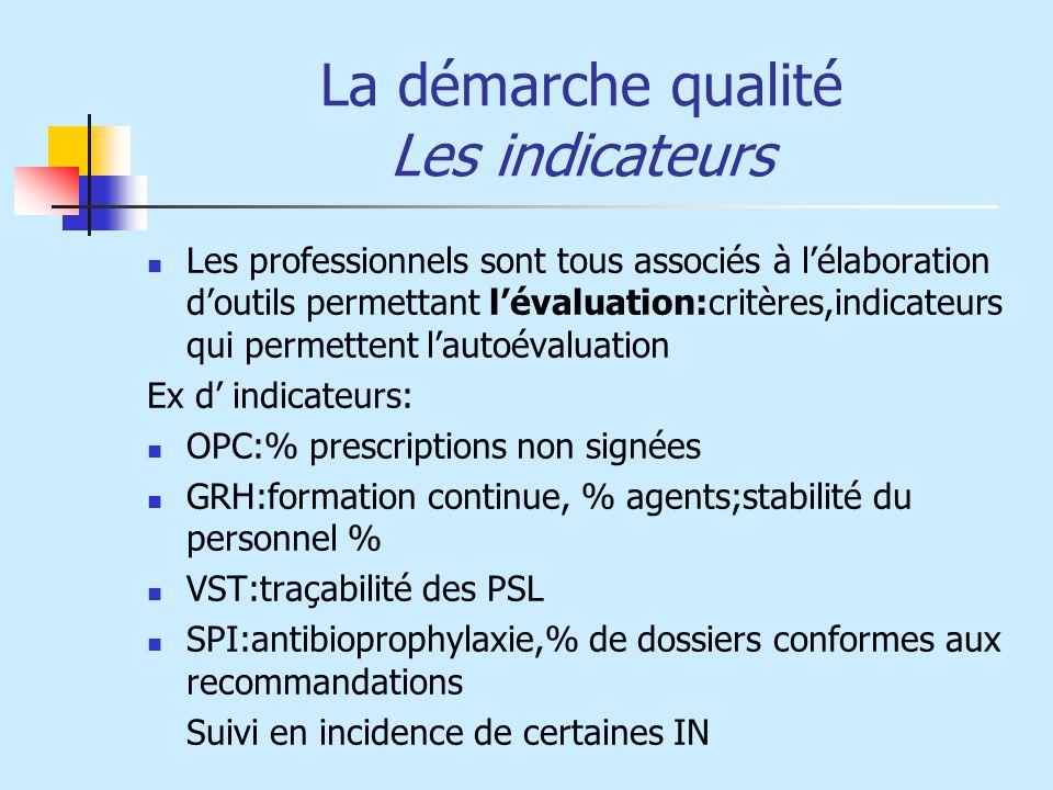 La démarche qualité Les indicateurs Les professionnels sont tous associés à lélaboration doutils permettant lévaluation:critères,indicateurs qui perme