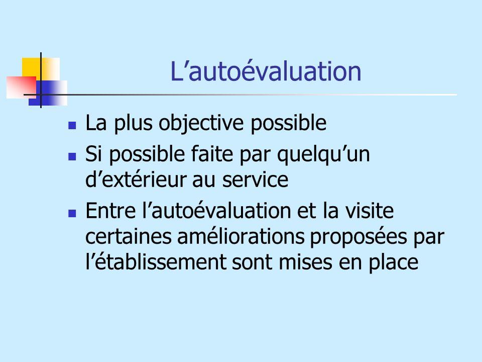 Lautoévaluation La plus objective possible Si possible faite par quelquun dextérieur au service Entre lautoévaluation et la visite certaines améliorat
