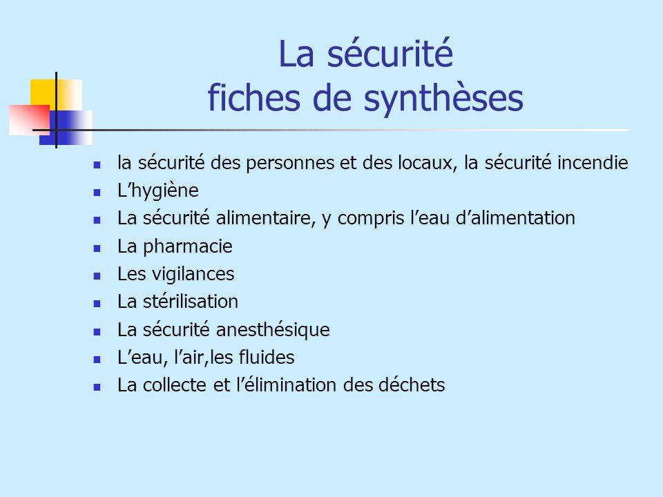La sécurité fiches de synthèses la sécurité des personnes et des locaux, la sécurité incendie Lhygiène La sécurité alimentaire, y compris leau dalimen